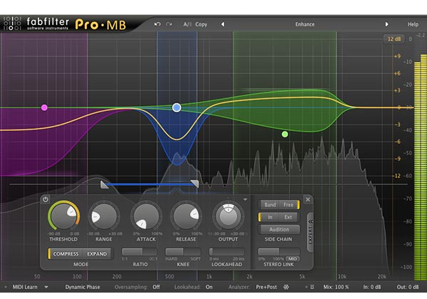 Fabfilter ProMB Review