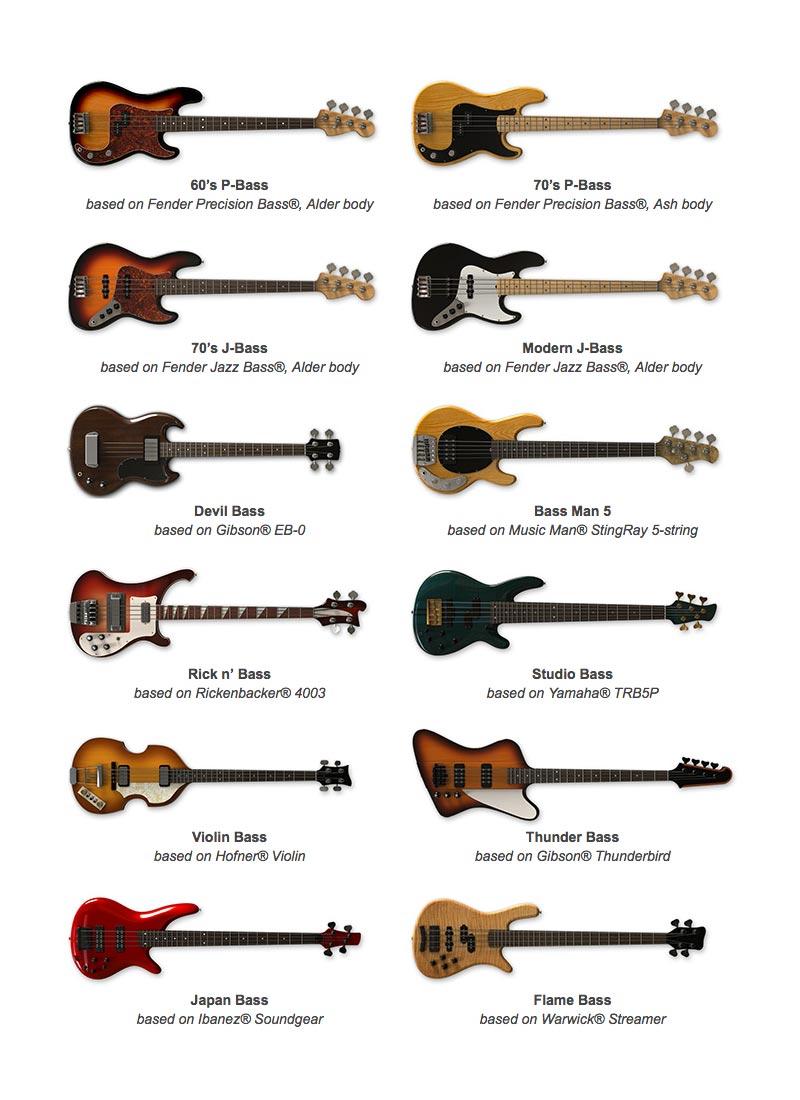 IK Multimedia ModoBass Guitars FutureMusic