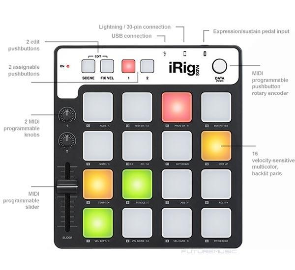 IK-MultimediaiRigPads