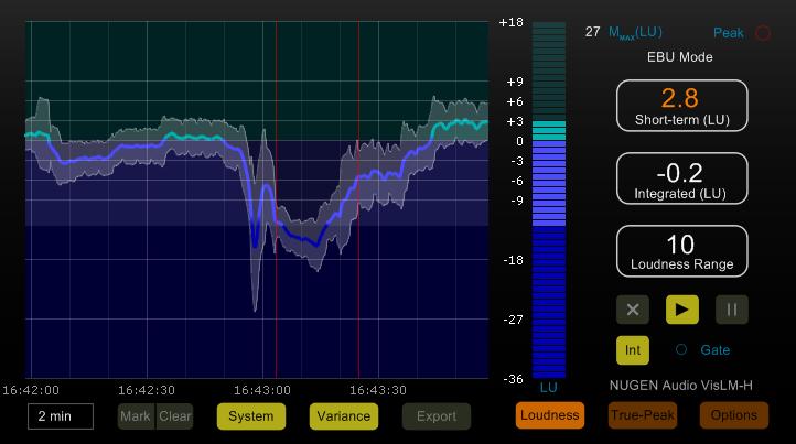 NUGEN Audio Releases VisLM – Loudness Metering Plug-In