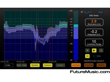 NUGEN VisLM Loudness Metering