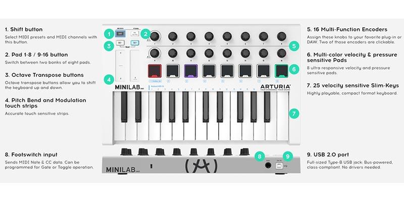 arturia-minilab-mkII features