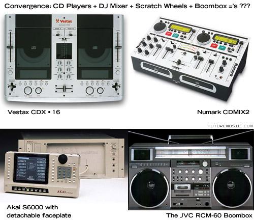 The Futuremusic DJ Boombox