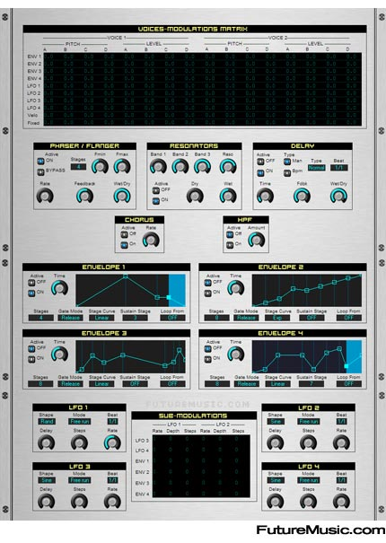 B Serrano Releases Adonis – Free VST Synth | FutureMusic the