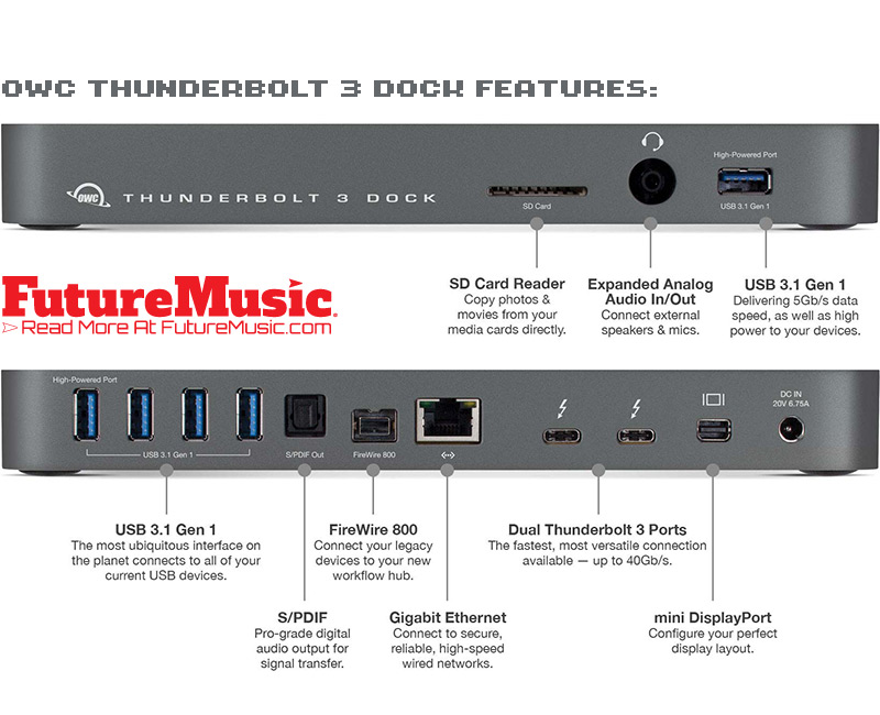 OWC Thunderbolt 3 Dock Review Features FutureMusic