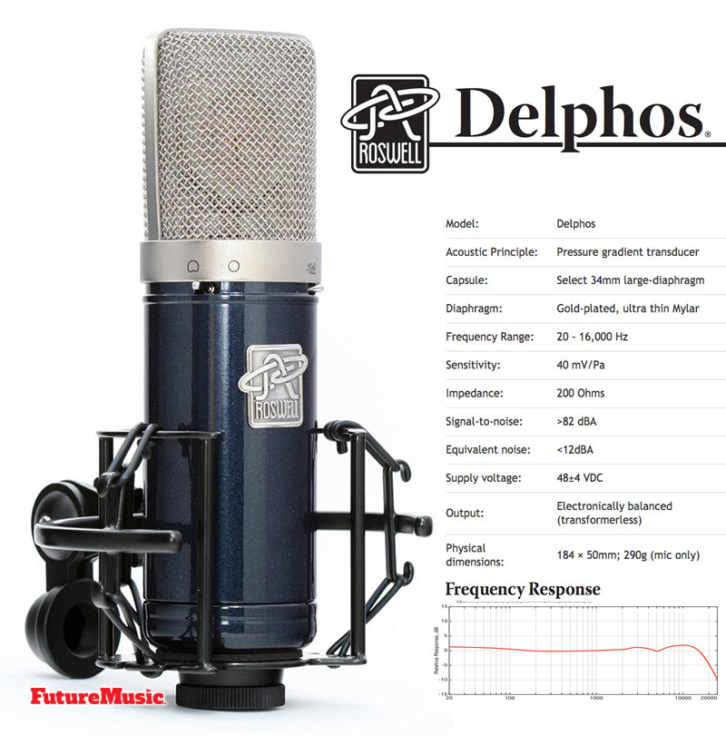 roswell delphos microphone review by FutureMusic spec sheet shock mount