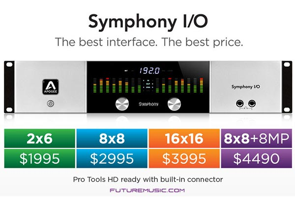 apogee symphony I/O Pricing