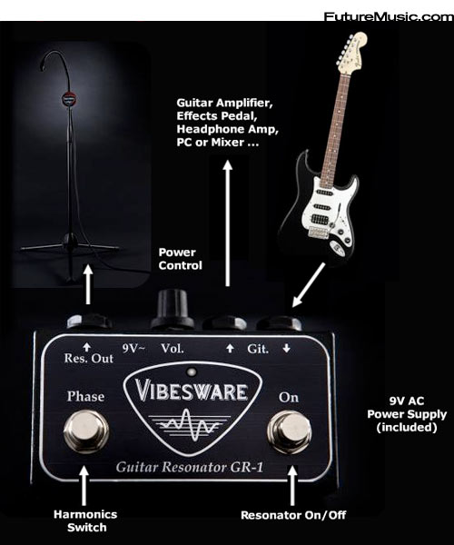 Vibesware GR-1 Guitar Resonator review