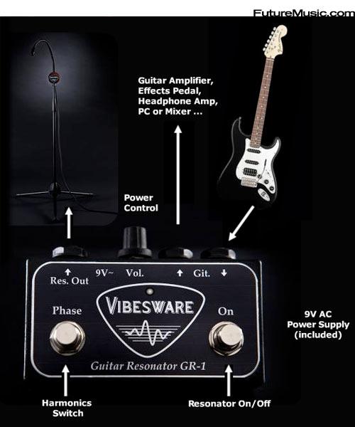 Vibesware GR-1 - Guitar Resonator Setup