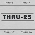 Kenton Releases THRU-25, Massive MIDI Hardware Thru Box
