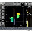TC Electronic Introduces aNorm Loudness Normalization Technology & Butterfly Metering